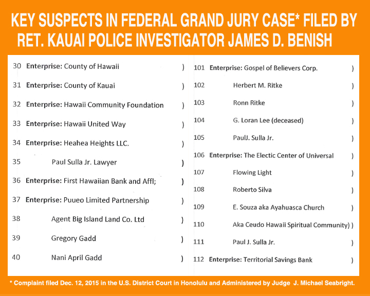 key-suspects-in-grand-jury-invest